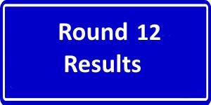 Round 13 2016